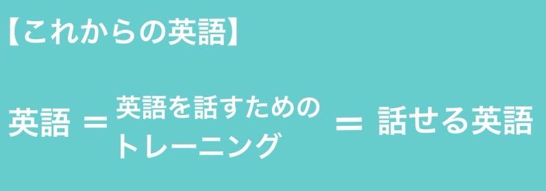 【これからの英語】の図式