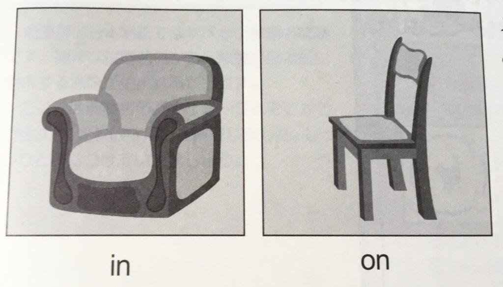 「椅子に座る」と表現する際の「in」と「on」の使い分け