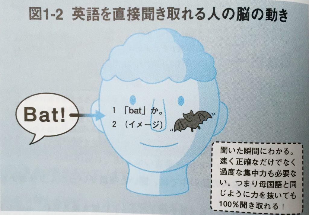『英語耳』16ページイラスト