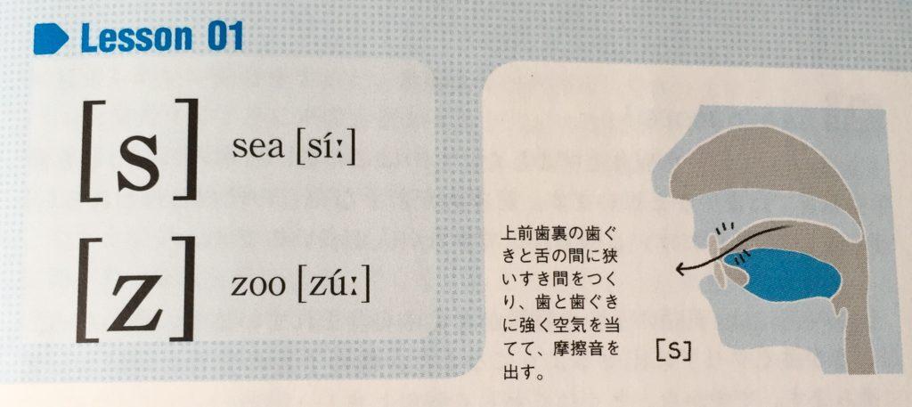 『英語耳』発音バイエル